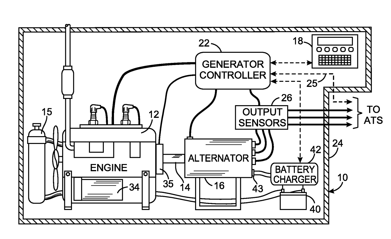 patent-us20110172966-diagnostic-method-for-an-engine-generator-drawing_block-diagram-of-generator_wiring-diagram-tail-lights-frequency-multiplier-circuit-timer-switch-ladder-for-